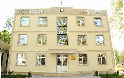 2018-ci ilin 9 ayı ərzində Mingəçevirdə dövlət büdcəsindən maliyyələşdirilən istehlakçıların istifadə etdikləri kommunal xidmətlər.